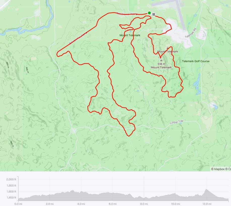 Birkie Trail Run